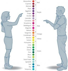 Why do men and women communicate differently